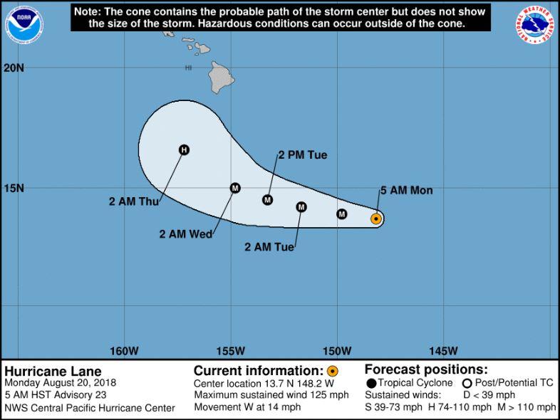 La trayectoria delhuracán Lane, según laCPHC.(Foto: Centro de Huracanes del Pacífico Central)