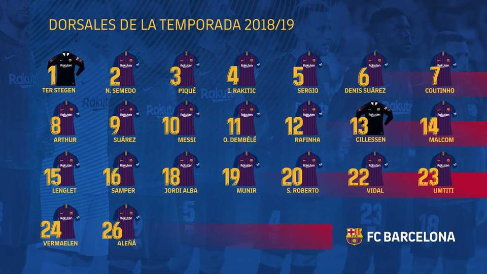 Las dorsales definitivas de Barcelona para la temporada 2018-19. (Foto: FC Barcelona)