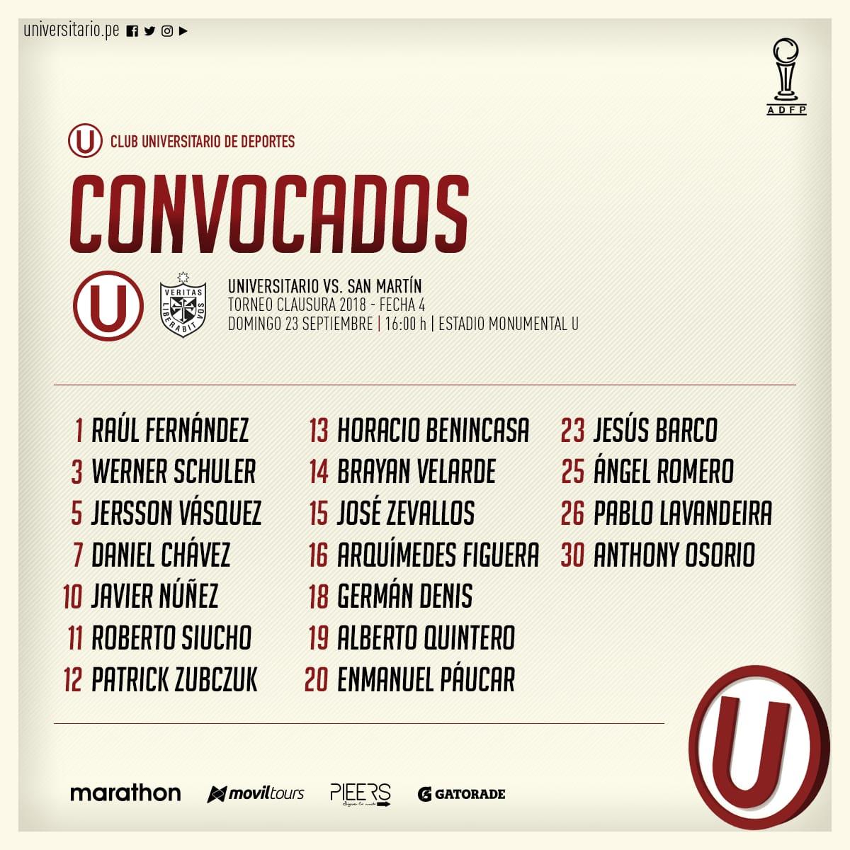 Lista de convocados de Universitario para el partido ante San Martín. (Foto: Universitario de Deportes)