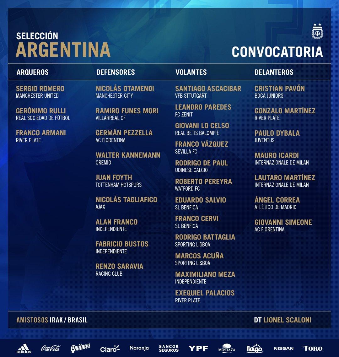 La lista de Argentina. (Twitter)