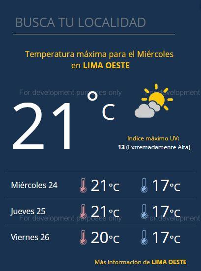El pronóstico del tiempo para hoy miércoles 24 de octubre en Lima. (Foto: Senamhi)