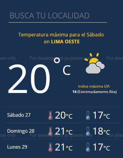 El pronóstico del clima en Lima. (Foto: Senamhi)