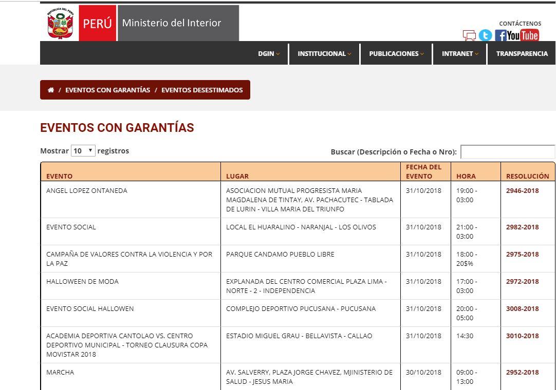 Relación de eventos autorizados por el Mininter para el 31 de octubre. (Foto: Página web de la Onagi)
