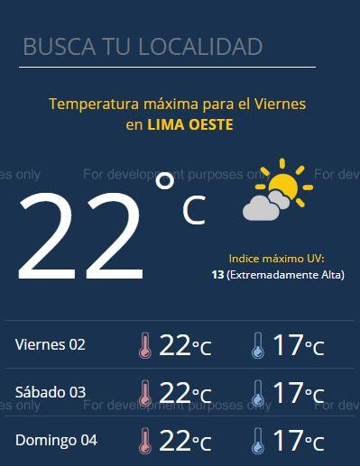 El pronóstico del tiempo para hoy viernes 2 de noviembre en Lima. (Foto: Senamhi)