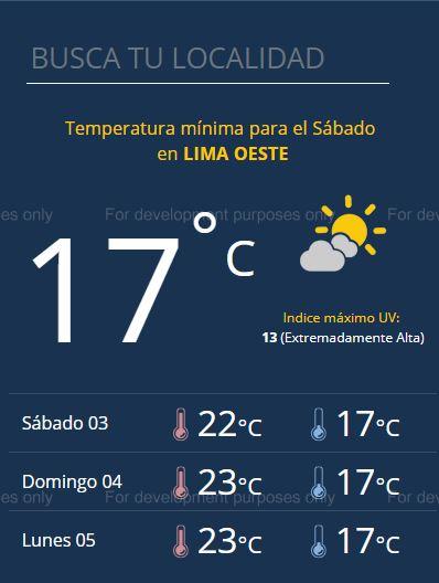 Pronóstico del tiempo para hoy sábado 3 de noviembre en Lima. (Foto: Senamhi)