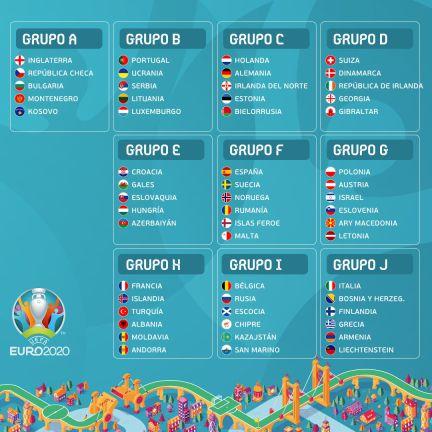 Sorteo Eurocopa 2020, fase de clasificación. (Foto: UEFA)