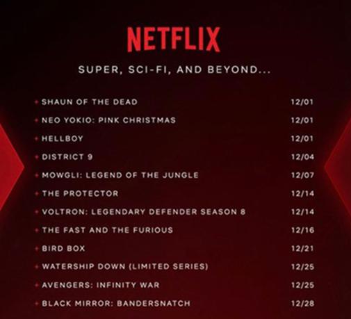 Fecha de estreno de Black Mirror Temporada 5 (Foto: Netflix)