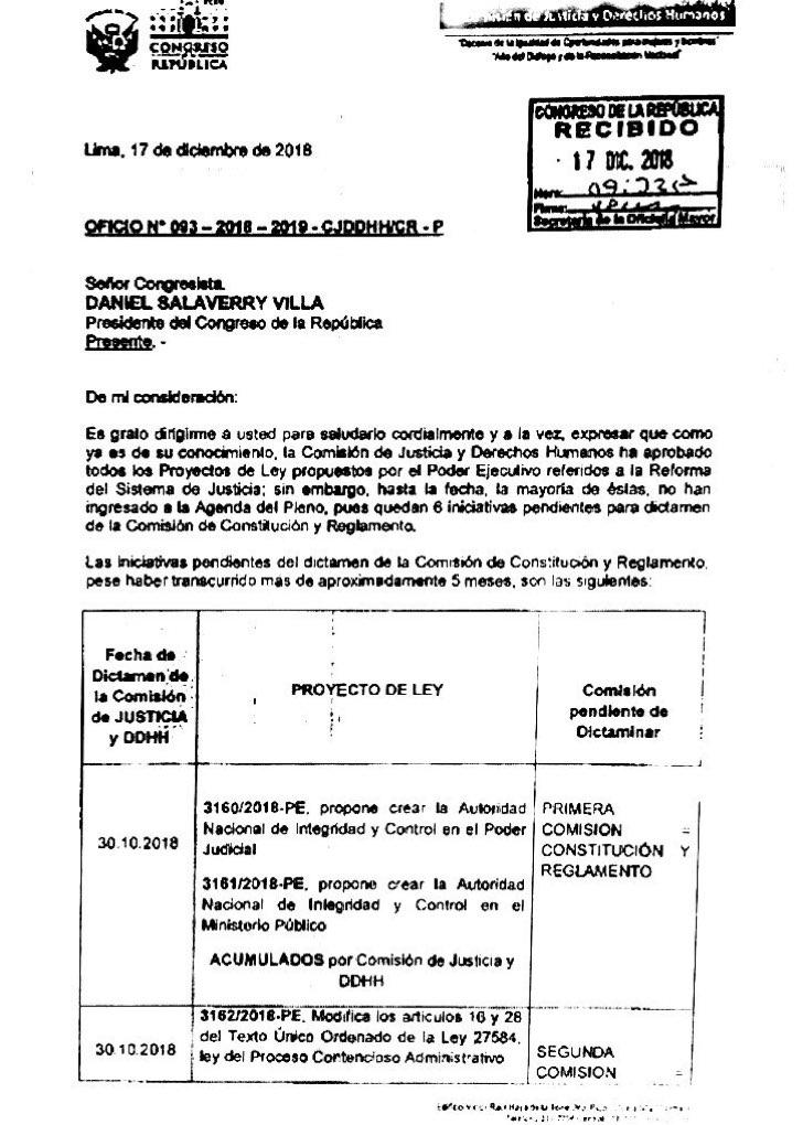 El oficio enviado al Congreso de la República. (Foto: Difusión)