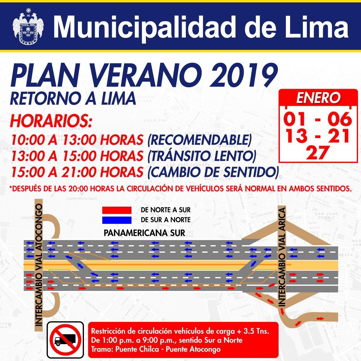 Este es el horario establecido por la Municipalidad de Lima para el retorno de los vehículos por la Panamericana Sur durante Año Nuevo. (Difusión)