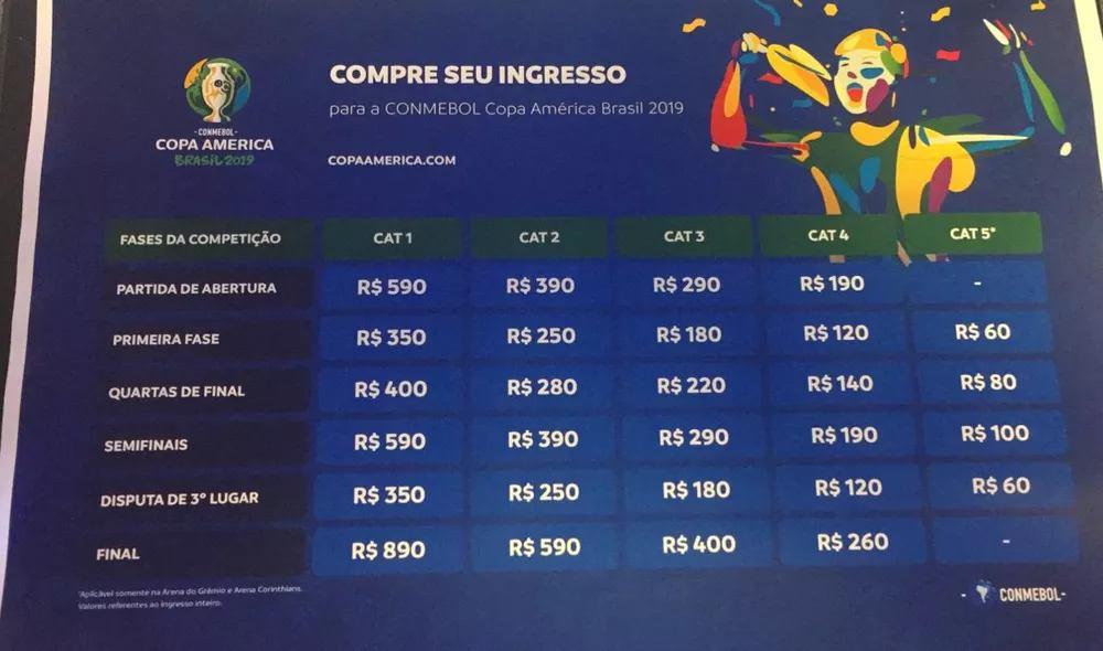 El precio de las entradas en reales brasileño (Foto: Globoesporte - Raphael Zarko).