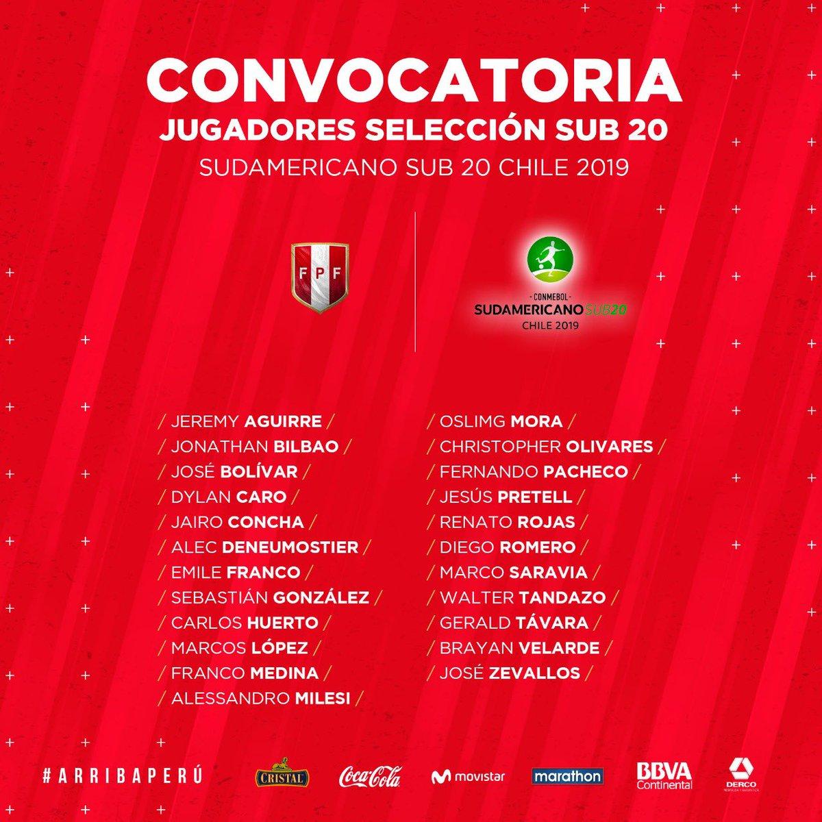 La lista de convocados de la selección peruana para el Sudamericano Sub 20.