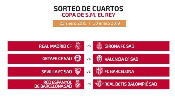 Llaves de cuartos de final de Copa del Rey. (Foto: <code>rfef)&quot; title=&quot;Llaves de cuartos de final de Copa del Rey. (Foto: </code>rfef)