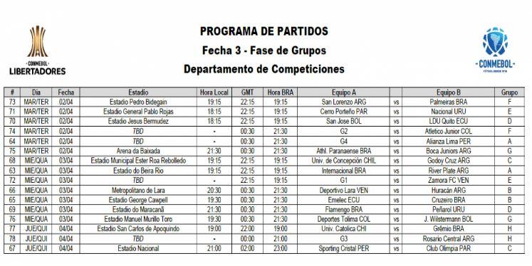 Programación de la tercera fecha de la Copa Libertadores 2019.