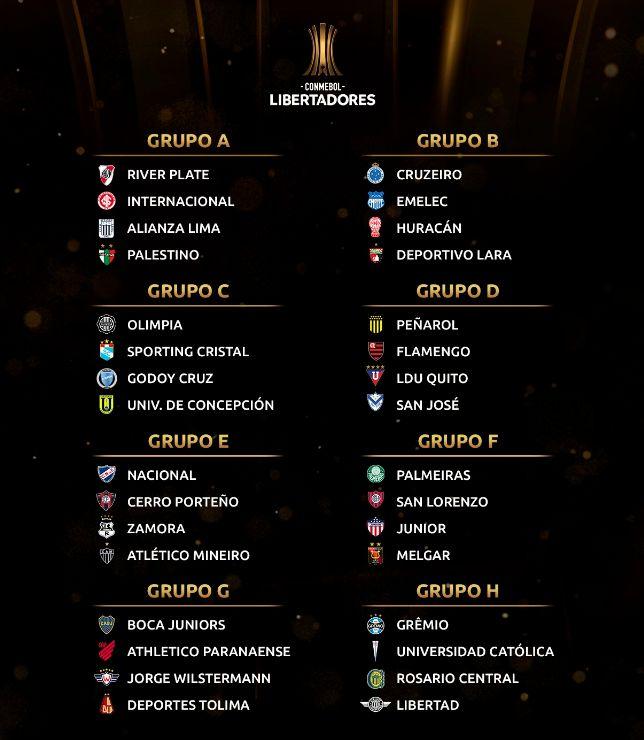 Fase de grupos de la Copa Libertadores 2019. (Foto: Conmebol)