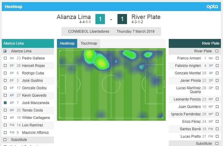Mira el mapa de calor de José Manzaneda en el Alianza Lima vs. River Plate. (Opta)