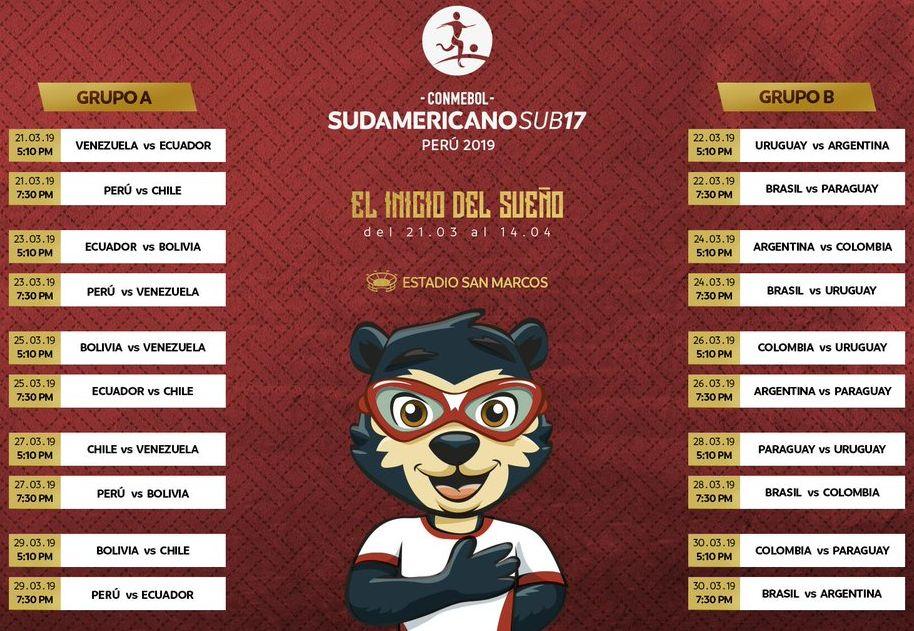 Fixture del Sudamericano Sub 17 Perú 2019.