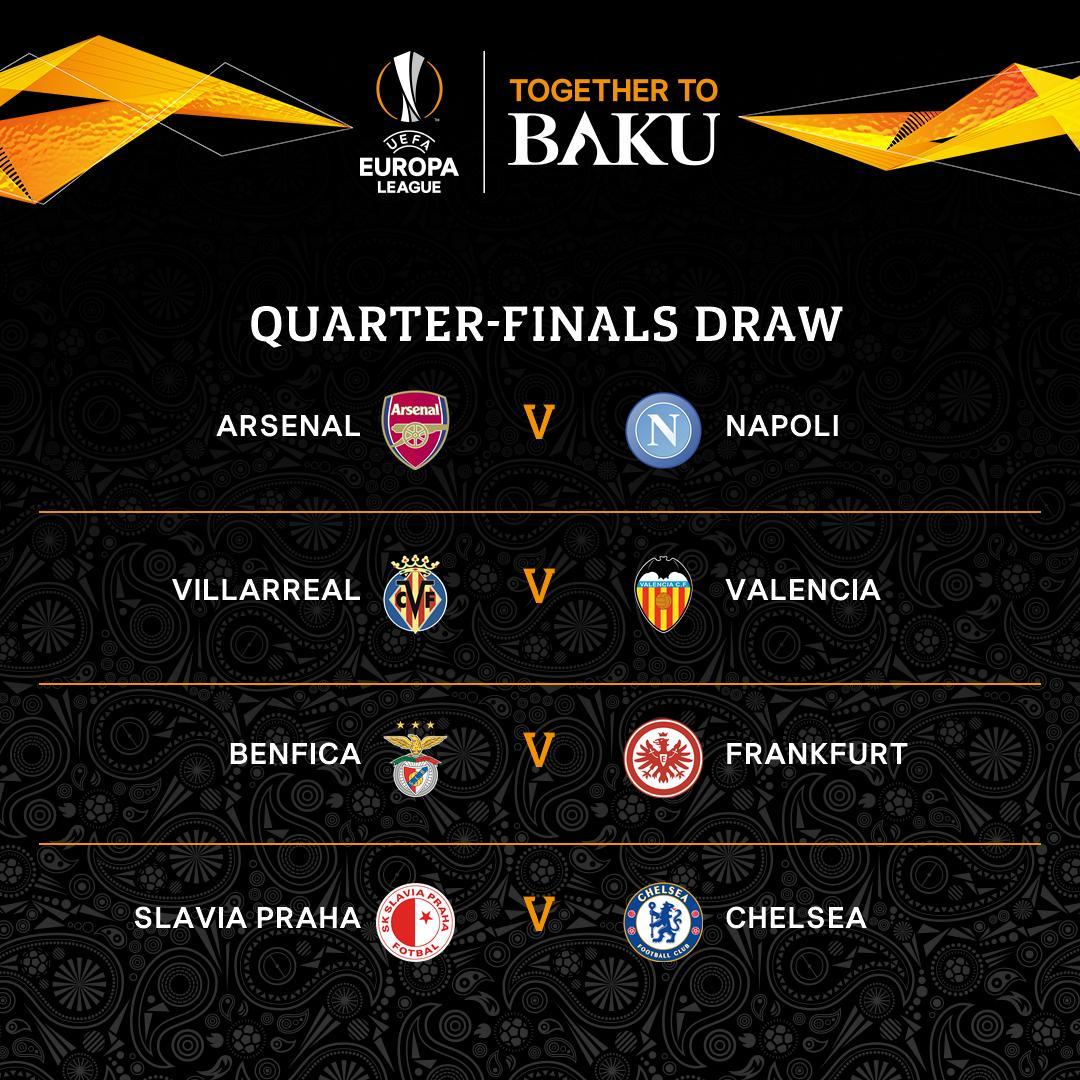 Así quedaron las llaves de cuartos de final de la Europa League. (Foto: UEFA)