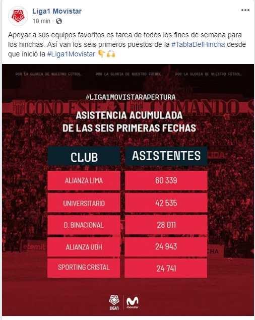 Alianza Lima ha llevado más de 60 mil hinchas a sus tres partidos como local. (Foto: GEC)