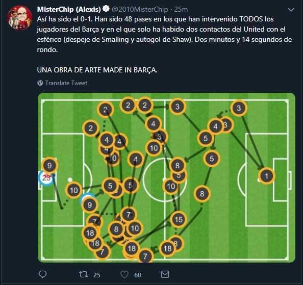 Mira el tuit de Mister Chip tras el golazo de Barcelona.
