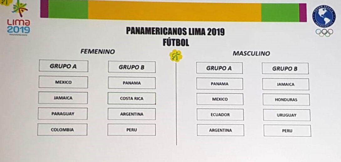 Los grupos de fútbol femenino y masculino en los Juegos Panamericanos Lima 2019. (Foto: Twitter <code>Argentina)&quot; title=&quot;Los grupos de fútbol femenino y masculino en los Juegos Panamericanos Lima 2019. (Foto: Twitter </code>Argentina)