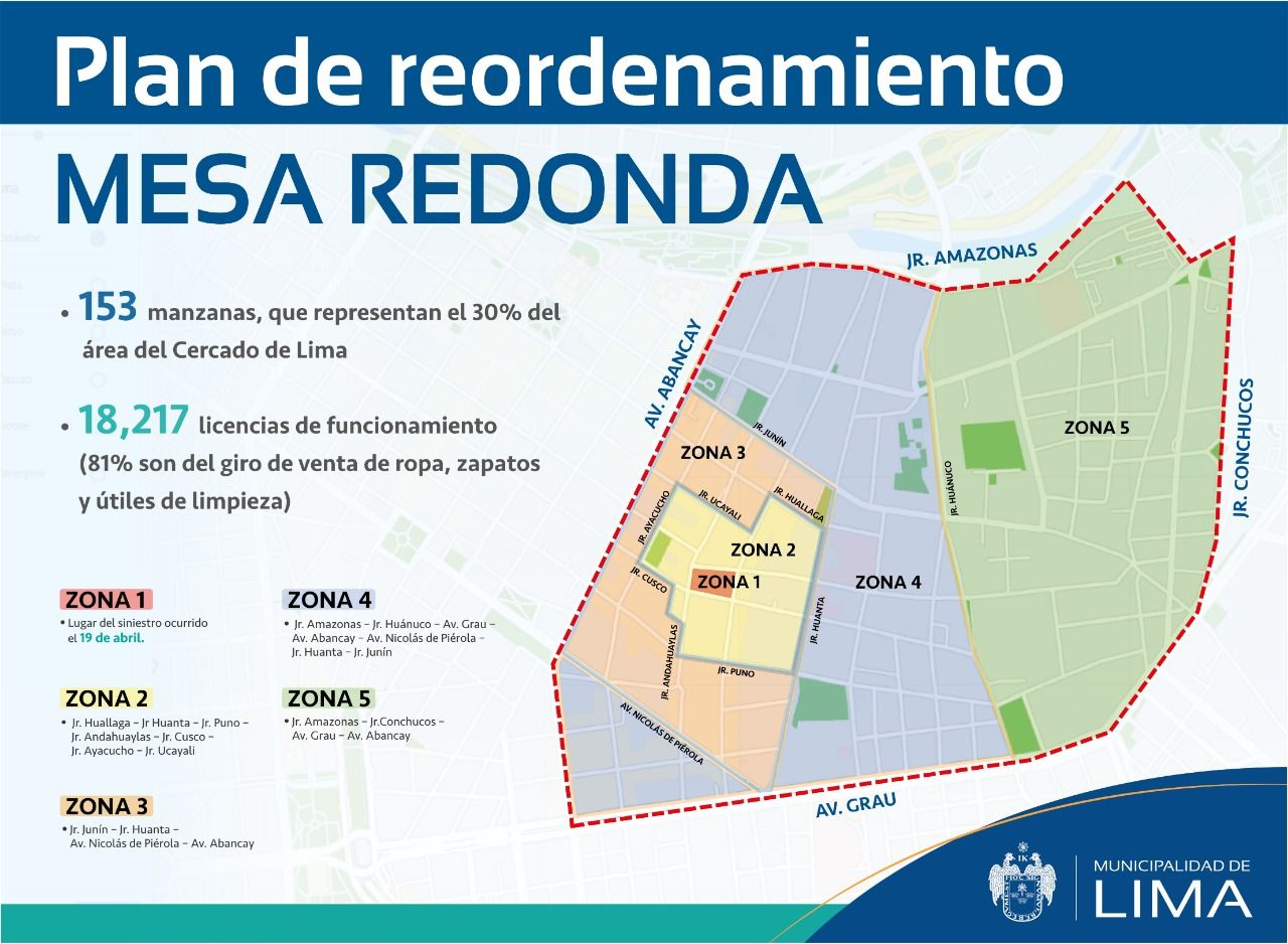 La Municipalidad de Lima busca reordenar Mesa Redonda tras incendio que arrasó varios inmuebles. (Foto: Difusión)