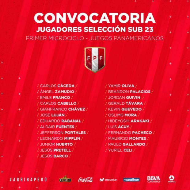 Lista de convocados para el primer microciclo de la selección peruana que participará en los Juegos Panamericanos Lima 2019. (Foto: @SeleccionPeru)