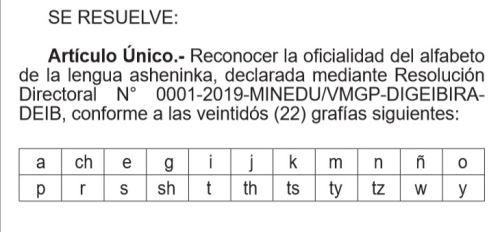 Estas son las 22 letras o grafías que componen el albabeto asheninka. (El Peruano)