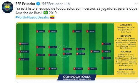 Los 23 convocados de la selección de Ecuador para la Copa América.