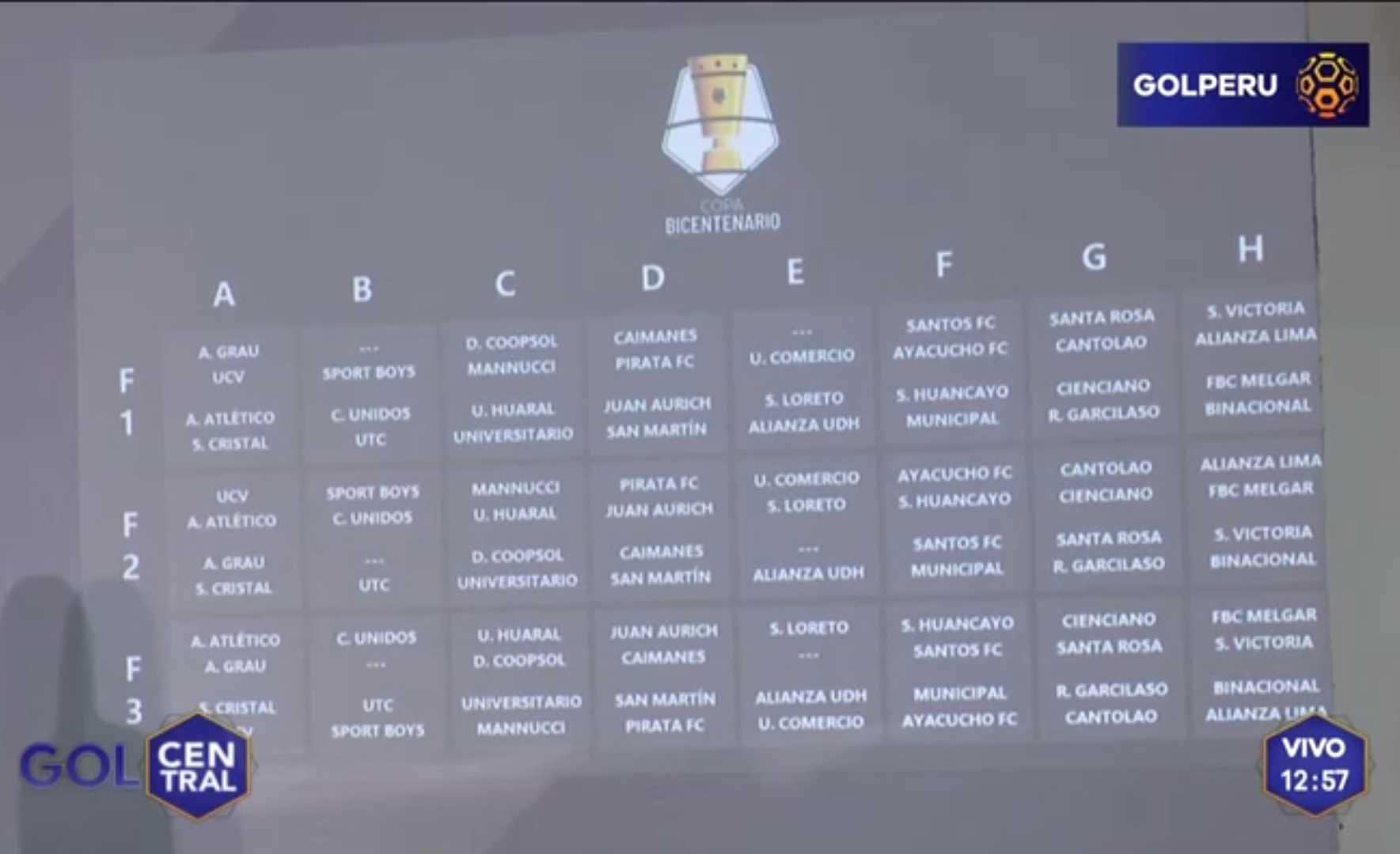 Fixture de la fase de grupos de la Copa Bicentenario. (Captura: Gol Perú)