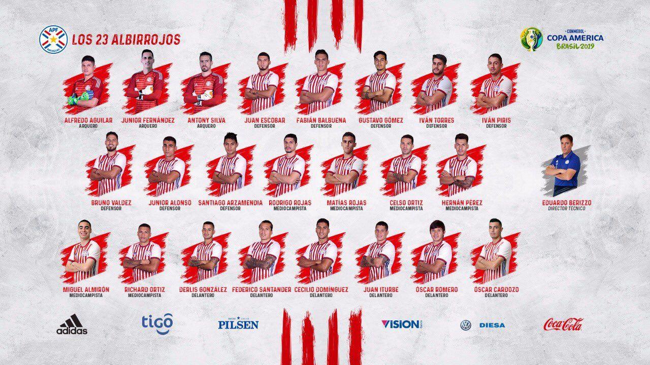 Los convocados de Paraguay para la Copa América.