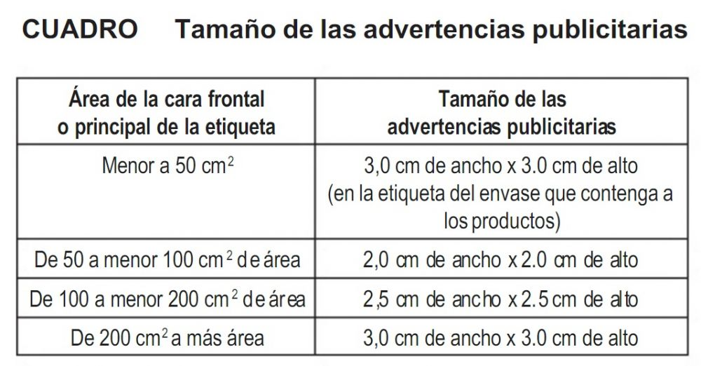 Manual de Advertencias Publicitarias (MAP) detalla cuáles son los productos excluidos de los octógonos de advertencia.