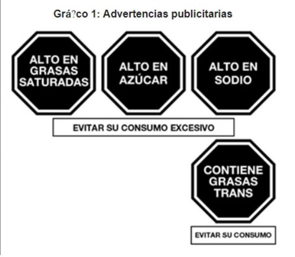 Los productos podrán tener hasta cuatro sellos de advertencia de acuerdo a su contenido.