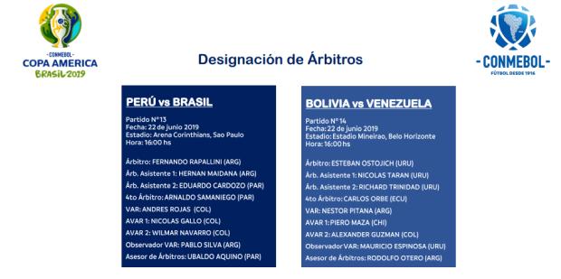 Designación de árbitros para el Perú-Brasil por la Copa América. (Conmebol)