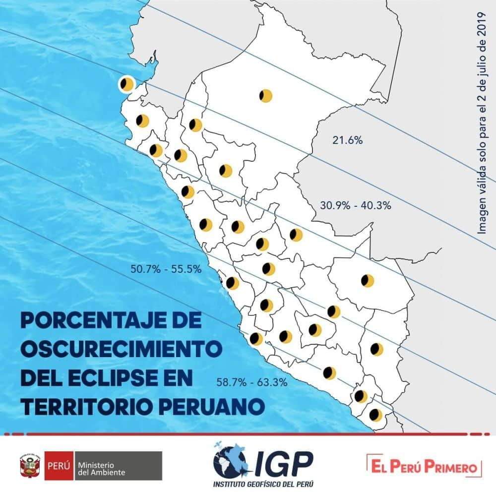 En el Perú, este fenómeno pasará desapercibido. (Fuente: IGP)