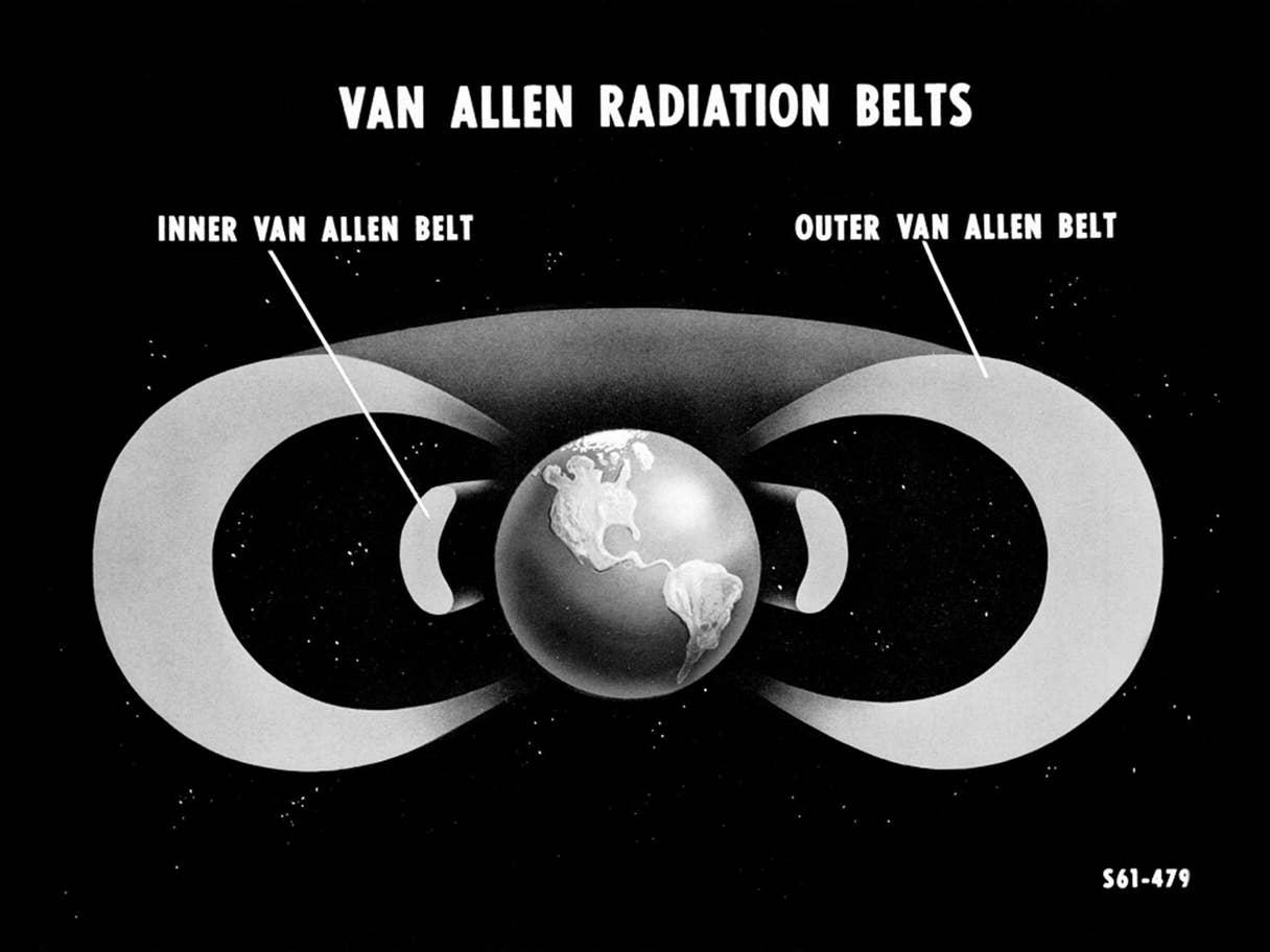 Cinturones de Van Allen (Foto: NASA)