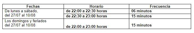 Este es el horario establecido por la Línea 1 del Metro de Lima. (Difusión)