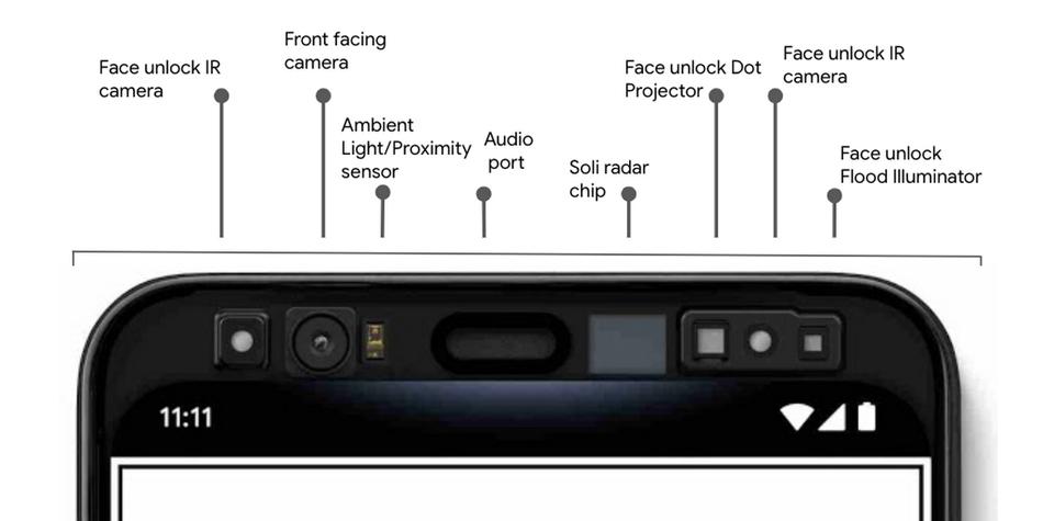 El Google Pixel 4 podrá ser controlado con nuestra mano sin tener que tocar el dispositivo. Muy al estilo Jedi. (Foto: Google)