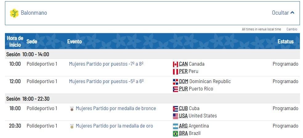 Lima 2019: todo el cronograma de balonmano. (Foto: Captura)