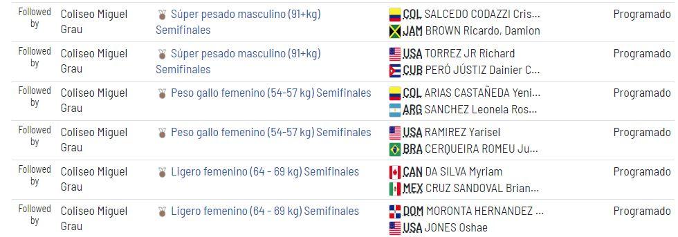 Lima 2019: todo el cronograma de boxeo. (Foto: Captura)