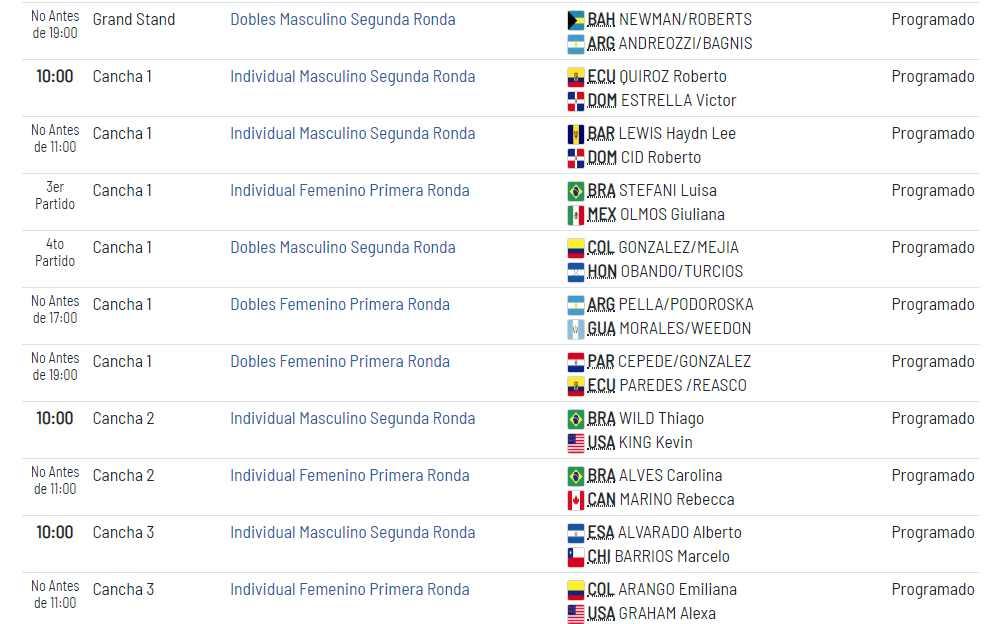 Lima 2019: todo el cronograma de tenis. (Foto: Captura)