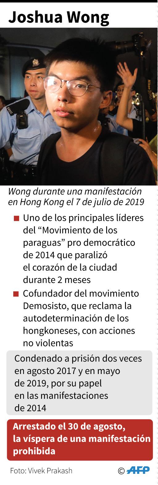 El activista hongkonés Joshua Wong, detenido el viernes. (AFP)