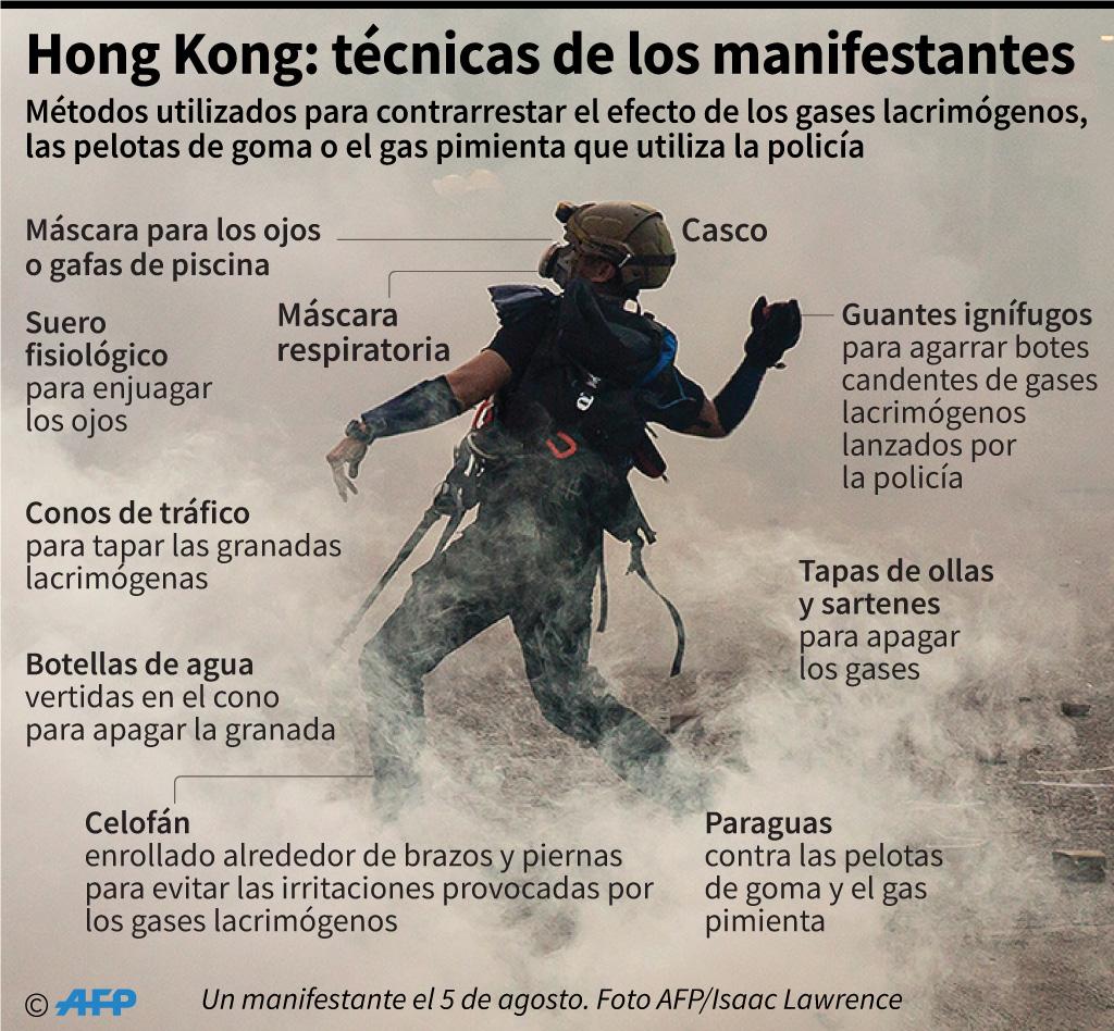 Principales métodos empleados por los manifestantes en Hong Kong durante sus enfrentamientos con la policía. (AFP)