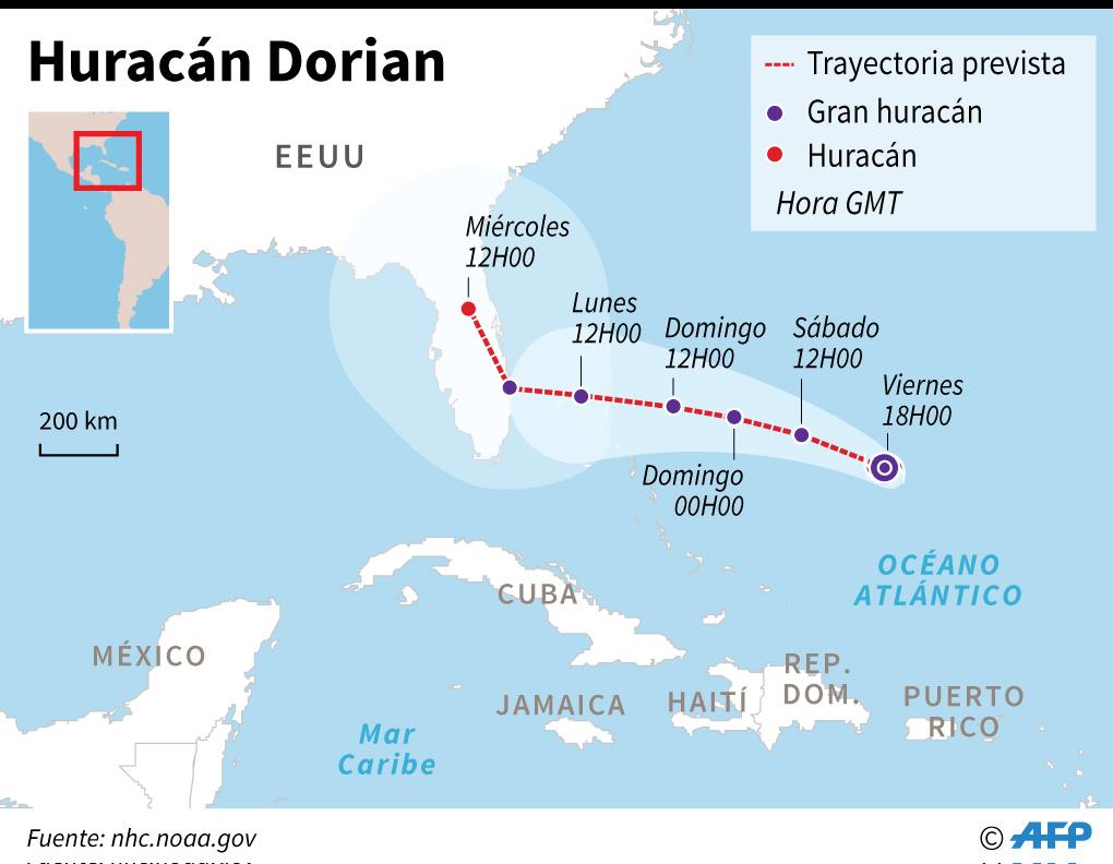 Trayectoria del huracán Dorian. (AFP)