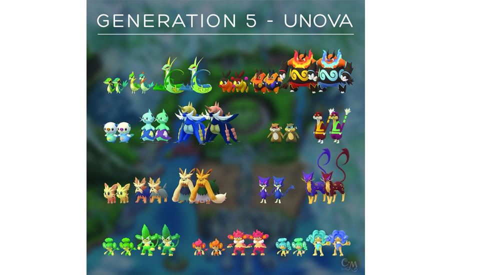 ¿Sabes cuáles son las criaturas que llegarán a Pokémon GO en septiembre? (Foto: Charles)