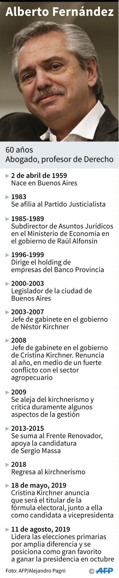 Ficha de Alberto Fernández, principal candidato a tomar la presidencia de Argentina. (Infografía: AFP)