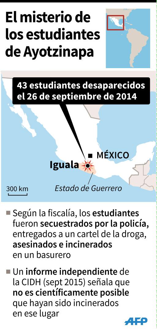 Mapa de México localizando la ciudad de Iguala, donde 43 estudiantes de Ayotzinapa desaparecieron. (Infografía: AFP)