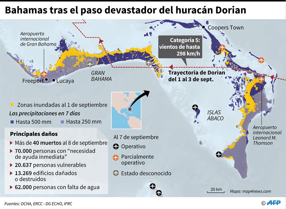 Mapa y situación actual de las Bahamas tras el paso del huracán Dorian. (Infografía: AFP)