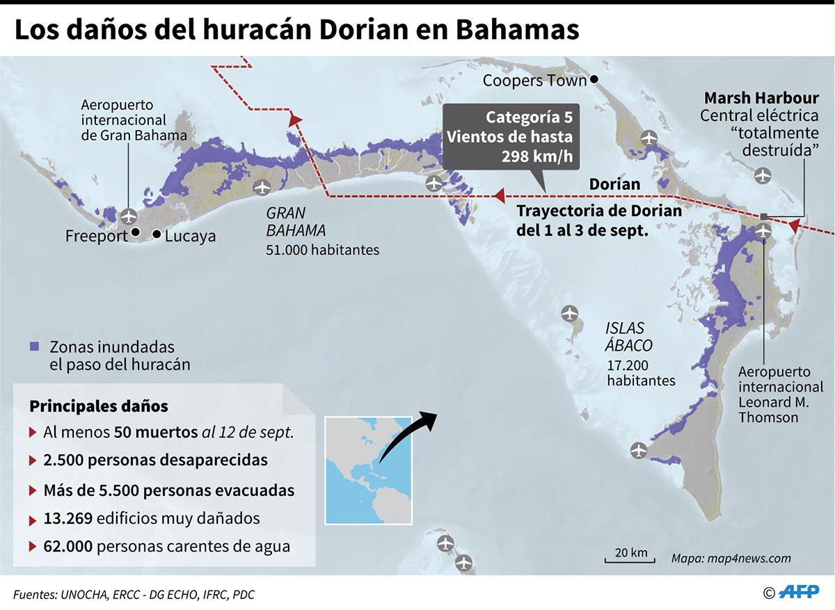 Mapa con las inundaciones provocadas por el huracán Dorian en Bahamas, y datos sobre los principales daños. (Infografía: AFP)