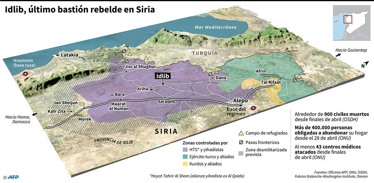 Mapa 3D de la provincia de Idlib con las zonas controladas por las diferentes fuerzas sobre el territorio. (Infografía: AFP)
