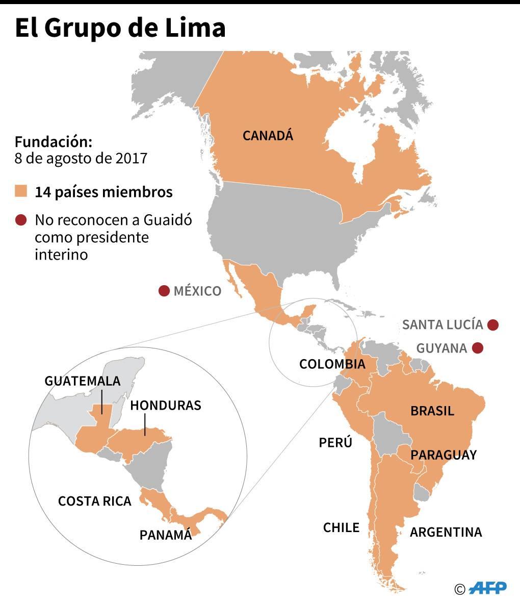 Algunos países de América no forman parte del Grupo de Lima.